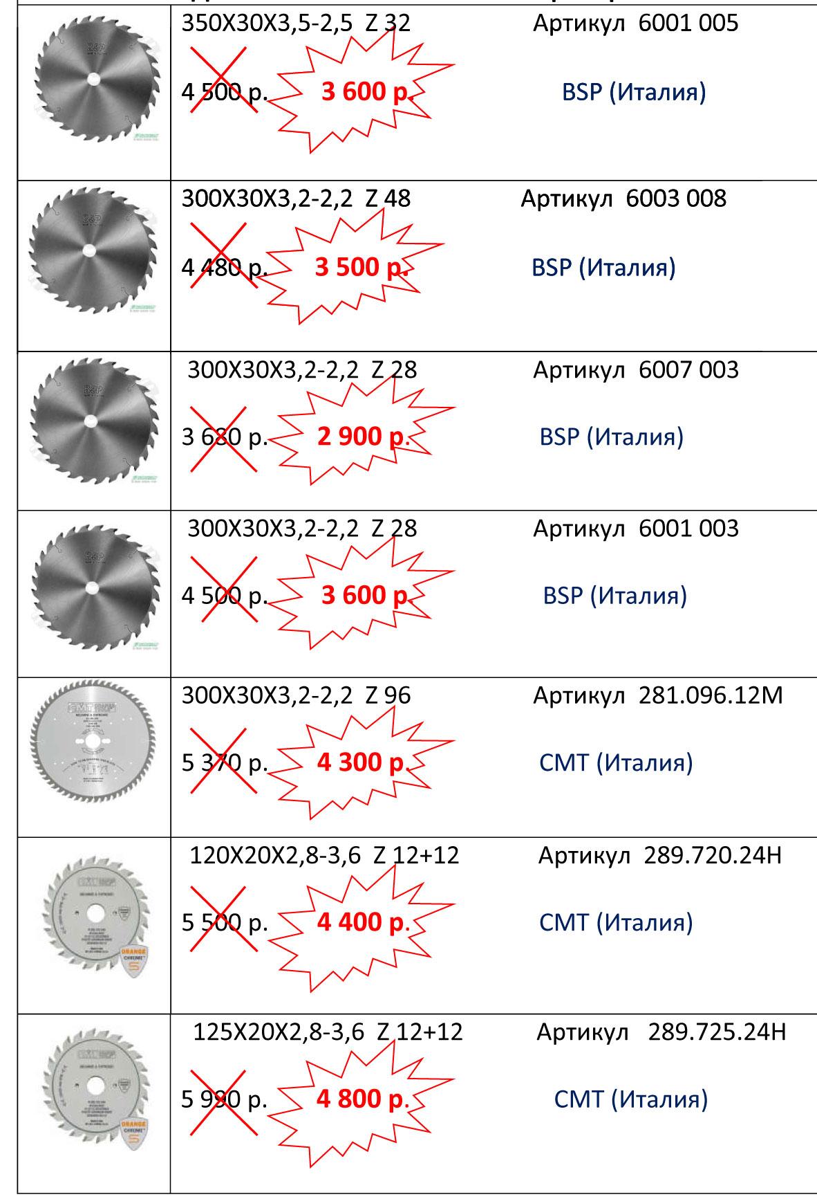 АКЦИЯ        на пильные диски CMT BSP